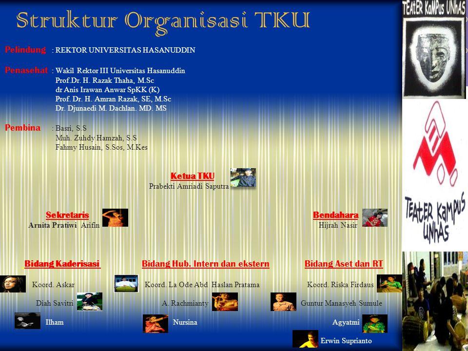 Struktur Organisasi TKU