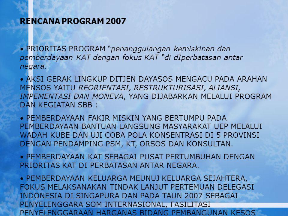 RENCANA PROGRAM 2007 PRIORITAS PROGRAM penanggulangan kemiskinan dan pemberdayaan KAT dengan fokus KAT di dIperbatasan antar negara.