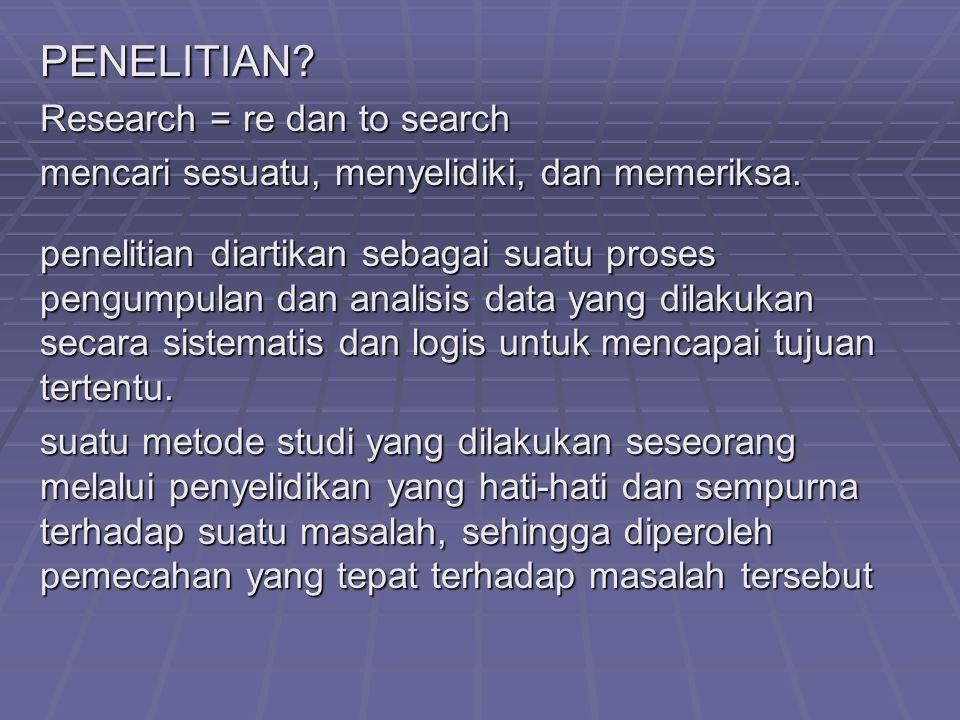 PENELITIAN Research = re dan to search