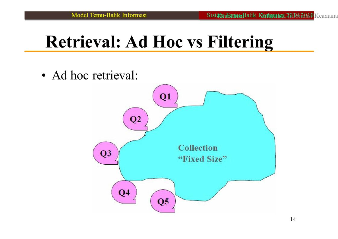 • Ad hoc retrieval: Retrieval: Ad Hoc vs Filtering 14