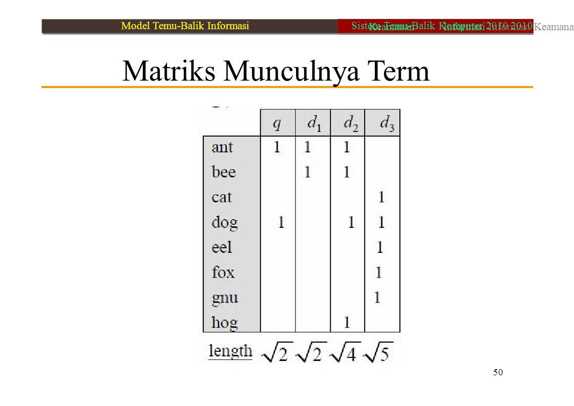 Matriks Munculnya Term