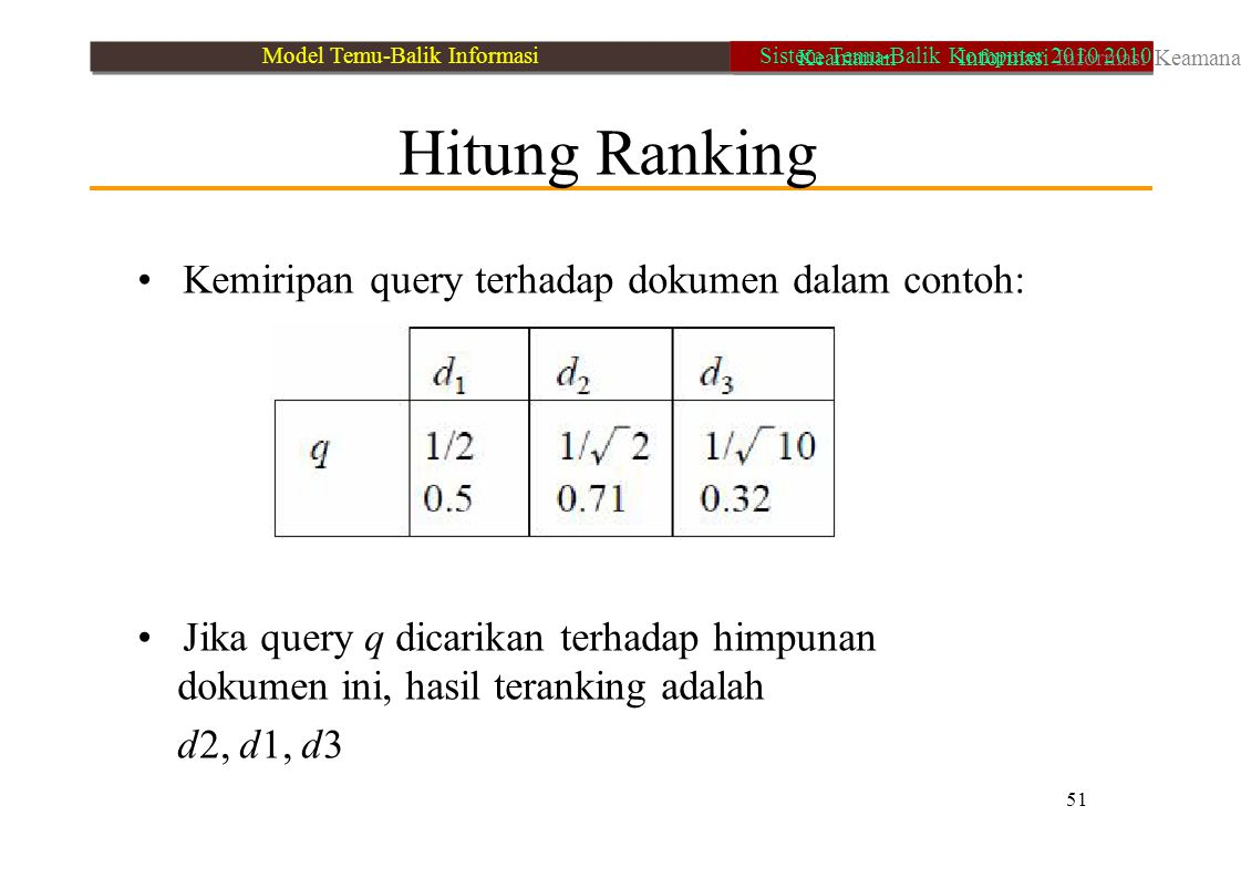 • Kemiripan query terhadap dokumen dalam contoh: