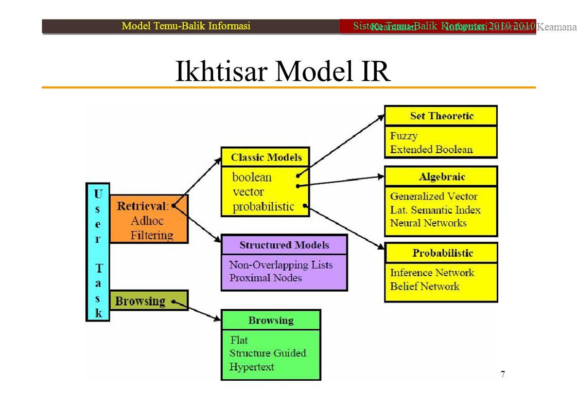 Ikhtisar Model IR 7 Model Temu-Balik Informasi