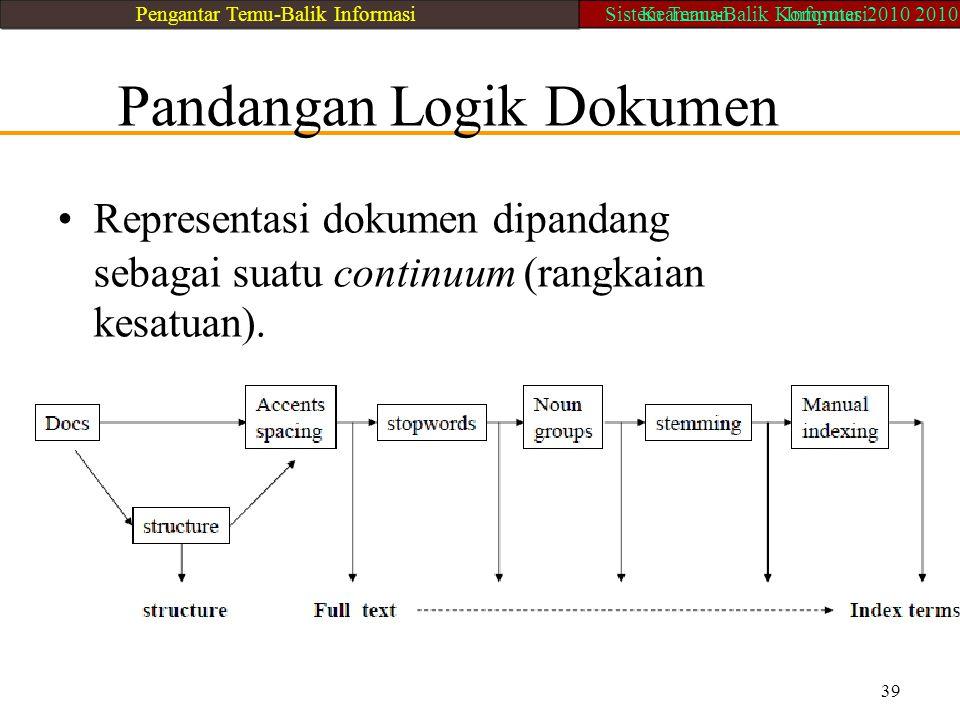• Representasi dokumen dipandang