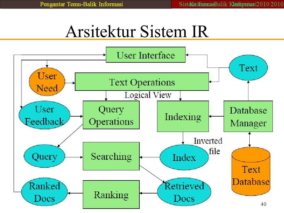Arsitektur Sistem IR 40 Pengantar Temu-Balik Informasi