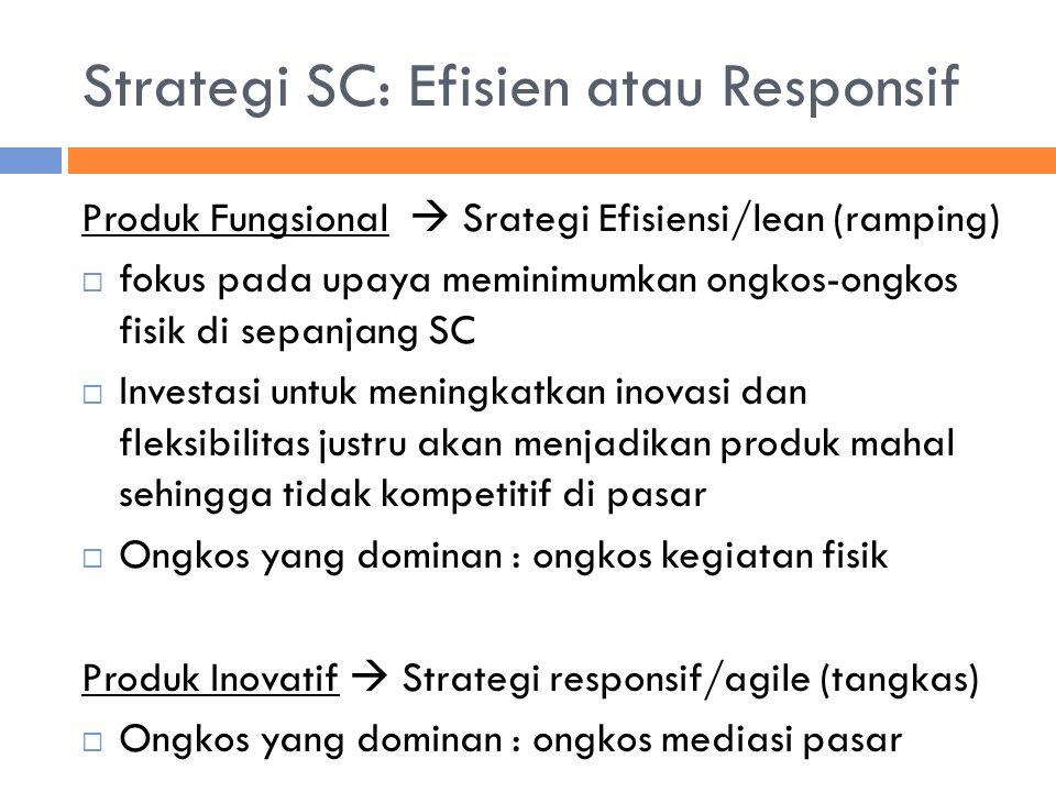 Strategi SC: Efisien atau Responsif