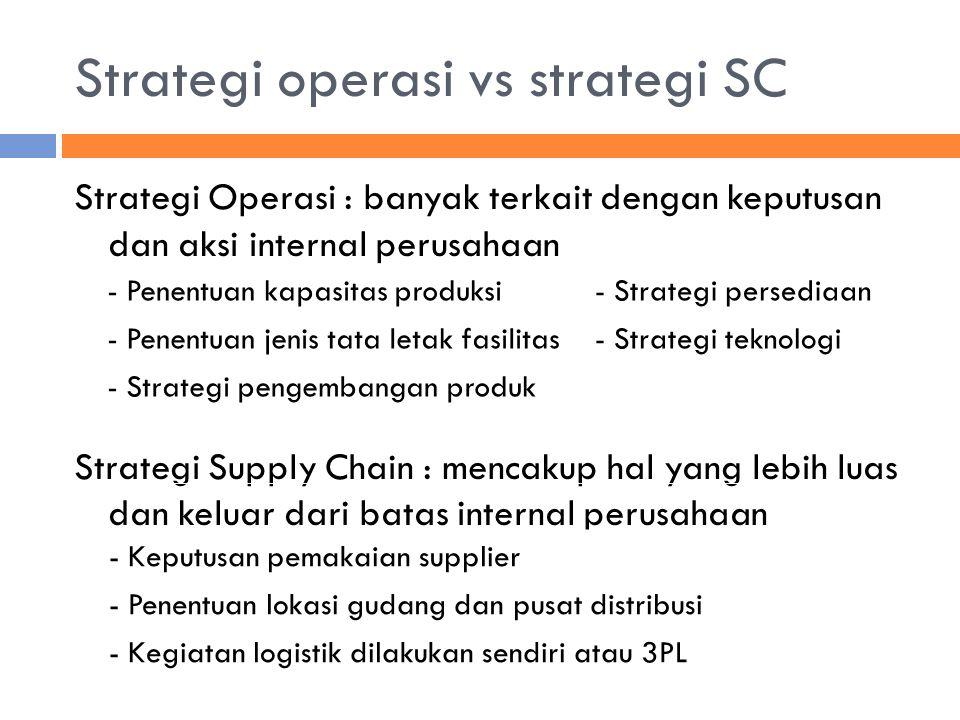 Strategi operasi vs strategi SC