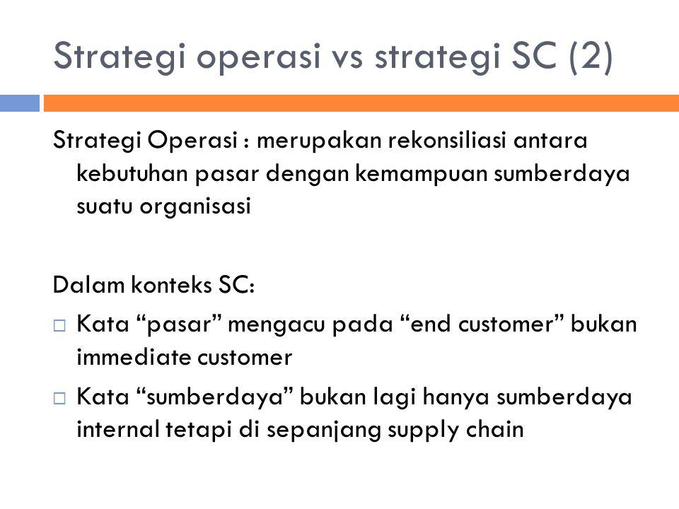 Strategi operasi vs strategi SC (2)