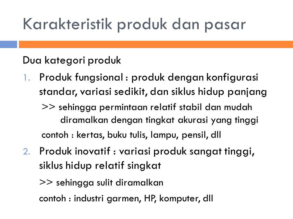 Karakteristik produk dan pasar