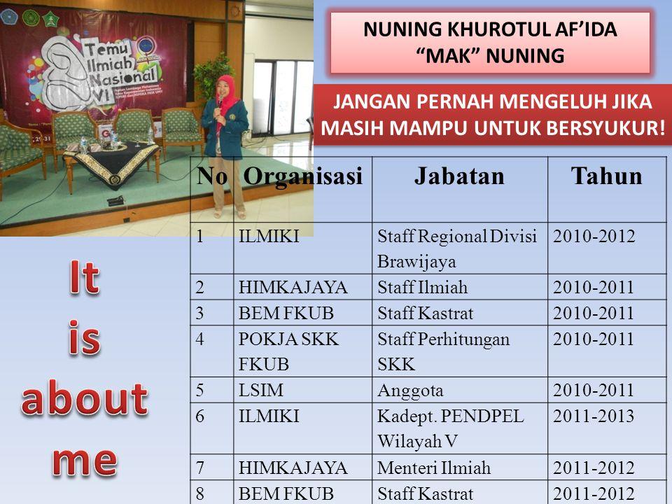 It is about me No Organisasi Jabatan Tahun NUNING KHUROTUL AF'IDA