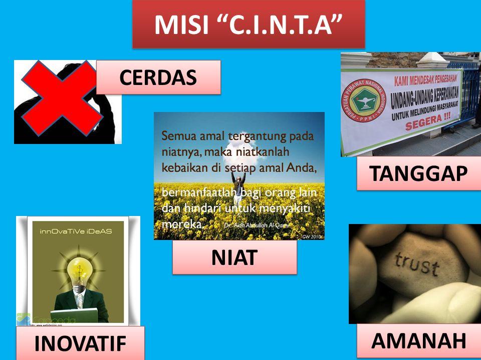 MISI C.I.N.T.A CERDAS TANGGAP NIAT INOVATIF AMANAH