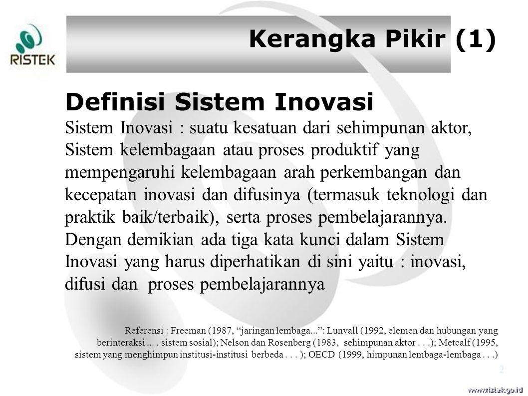 Definisi Sistem Inovasi