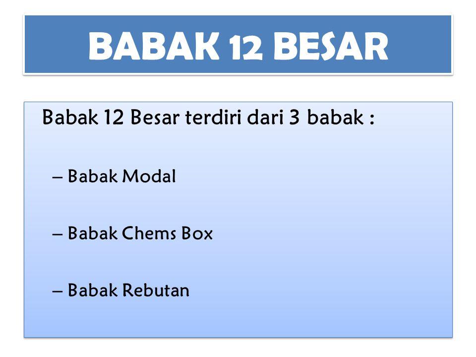 BABAK 12 BESAR Babak 12 Besar terdiri dari 3 babak : Babak Modal