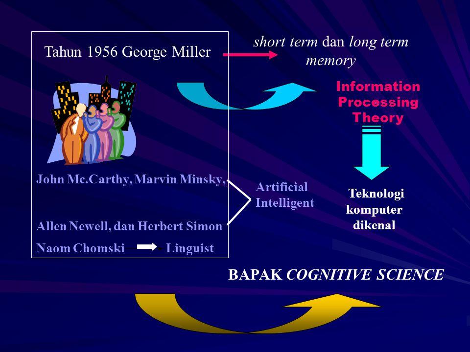 Information Processing Theory Teknologi komputer dikenal