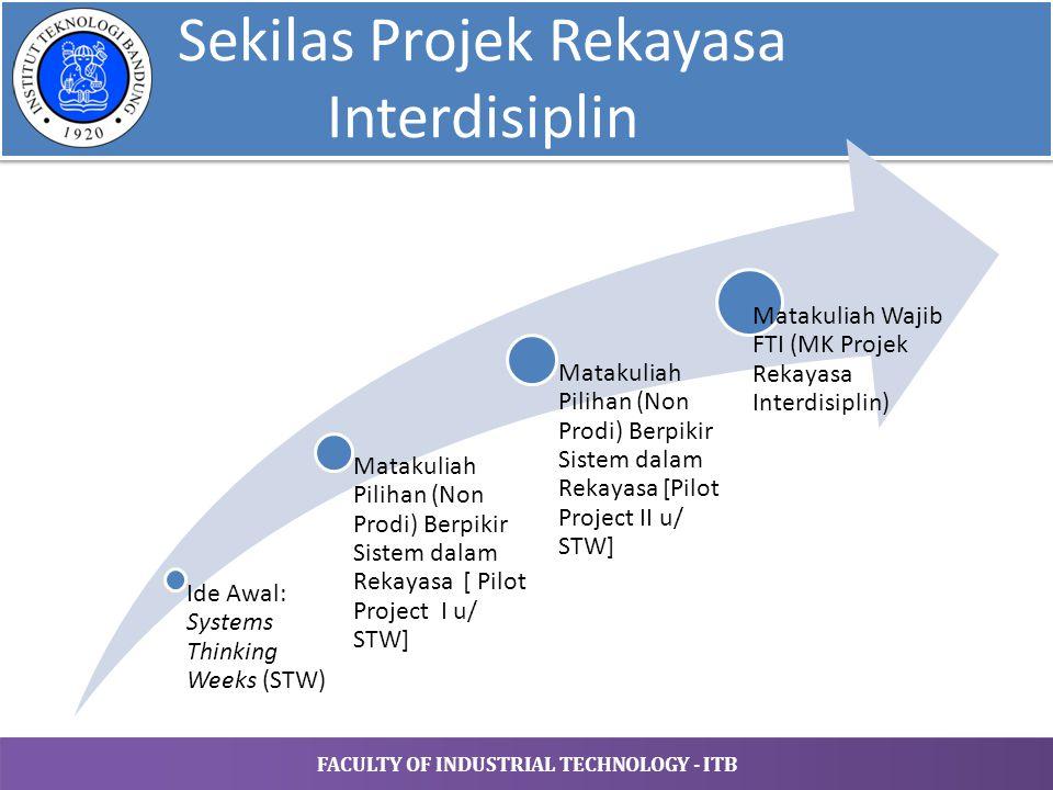 Sekilas Projek Rekayasa Interdisiplin