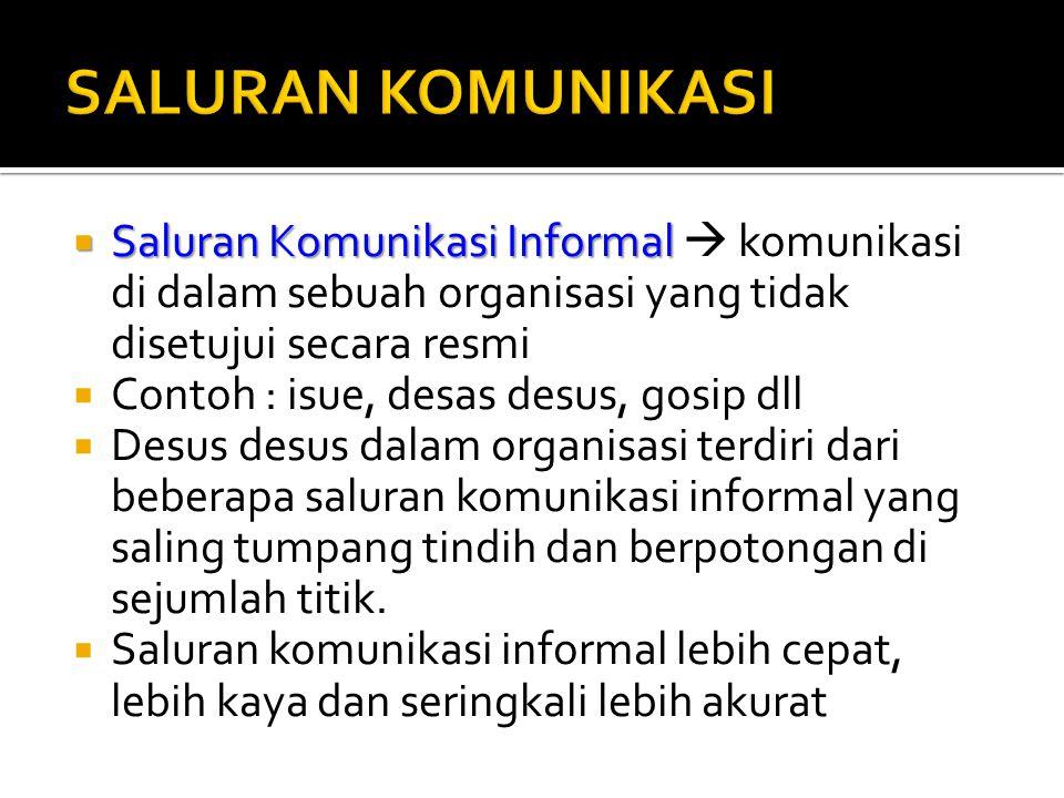 SALURAN KOMUNIKASI Saluran Komunikasi Informal  komunikasi di dalam sebuah organisasi yang tidak disetujui secara resmi.