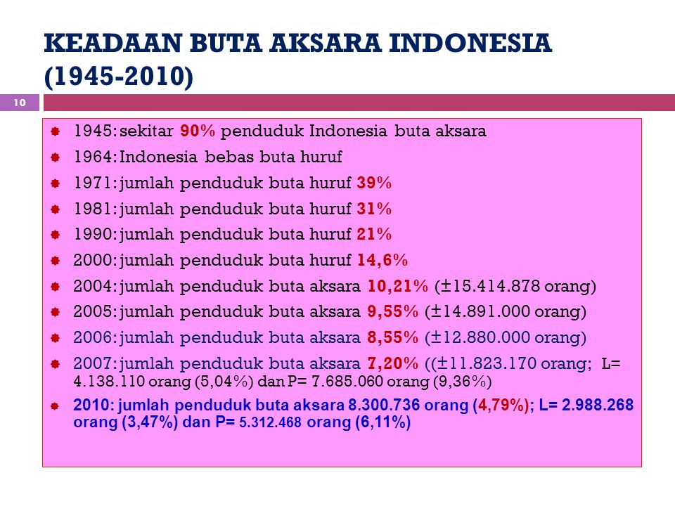 KEADAAN BUTA AKSARA INDONESIA (1945-2010)