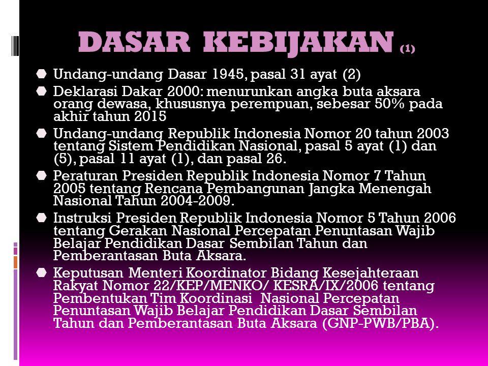 DASAR KEBIJAKAN (1) Undang-undang Dasar 1945, pasal 31 ayat (2)