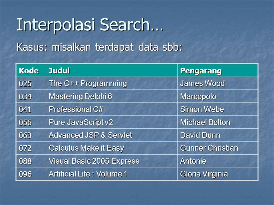 Interpolasi Search… Kasus: misalkan terdapat data sbb: Kode Judul