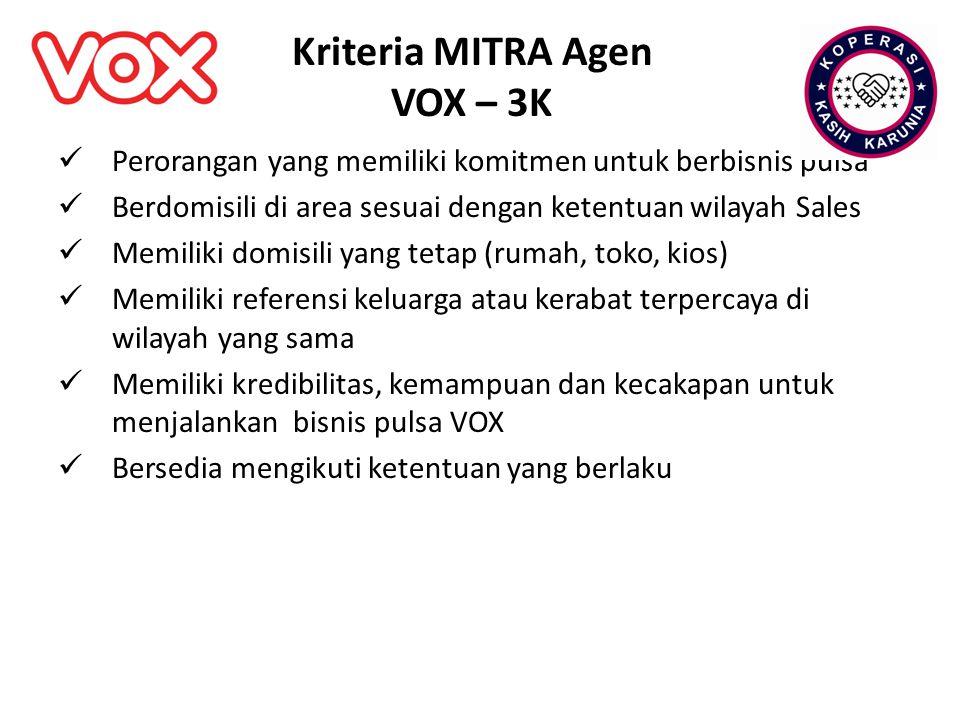 Kriteria MITRA Agen VOX – 3K