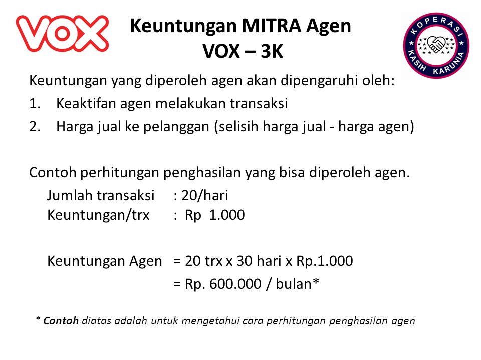 Keuntungan MITRA Agen VOX – 3K