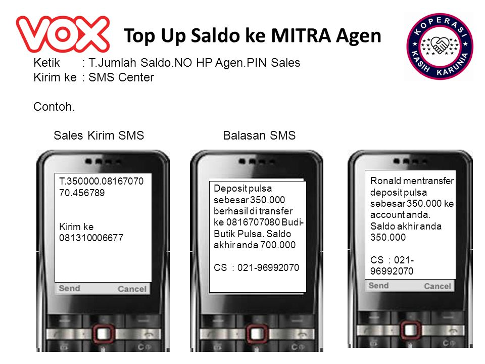 Top Up Saldo ke MITRA Agen
