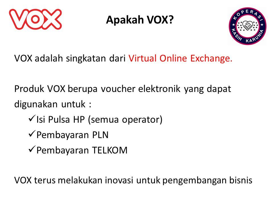 Apakah VOX VOX adalah singkatan dari Virtual Online Exchange.