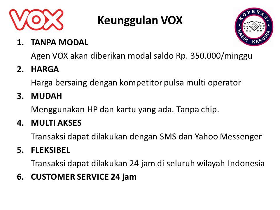 Keunggulan VOX TANPA MODAL