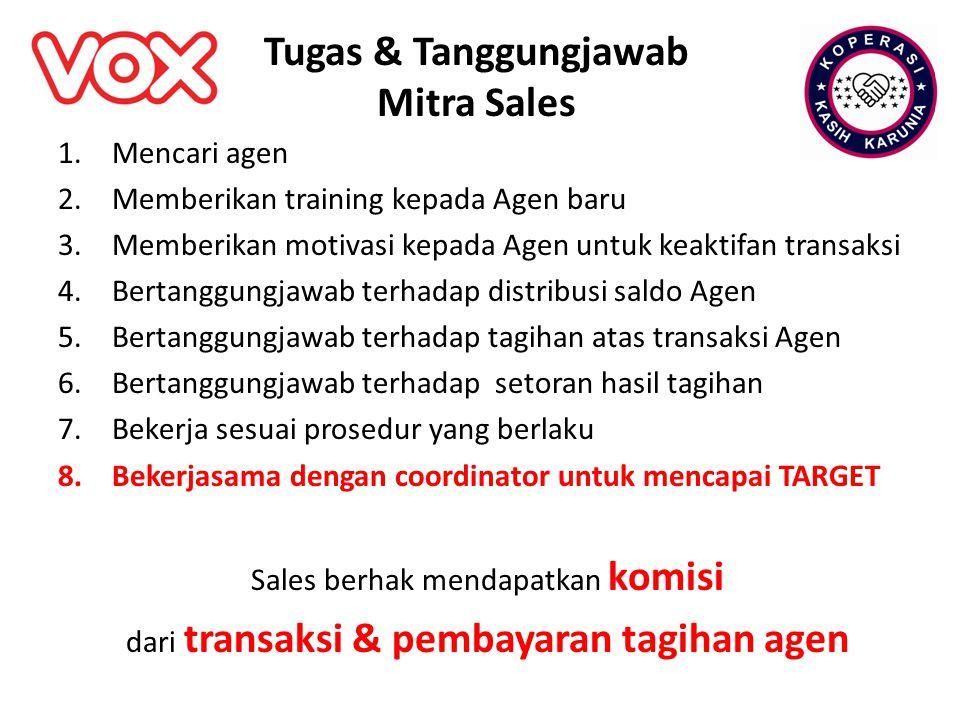 Tugas & Tanggungjawab Mitra Sales
