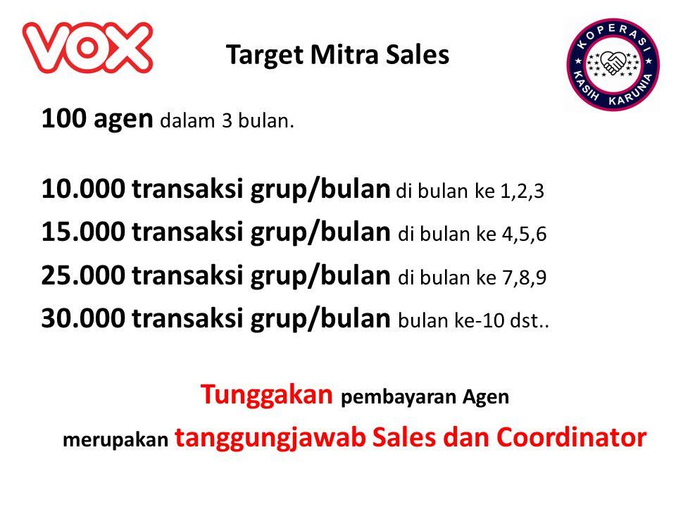 Target Mitra Sales Tunggakan pembayaran Agen