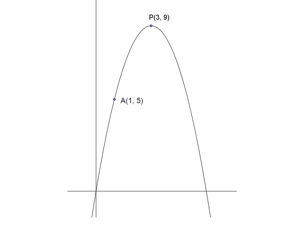 A(1, 5)