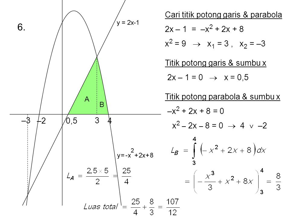 6. Cari titik potong garis & parabola 2x – 1 = –x2 + 2x + 8