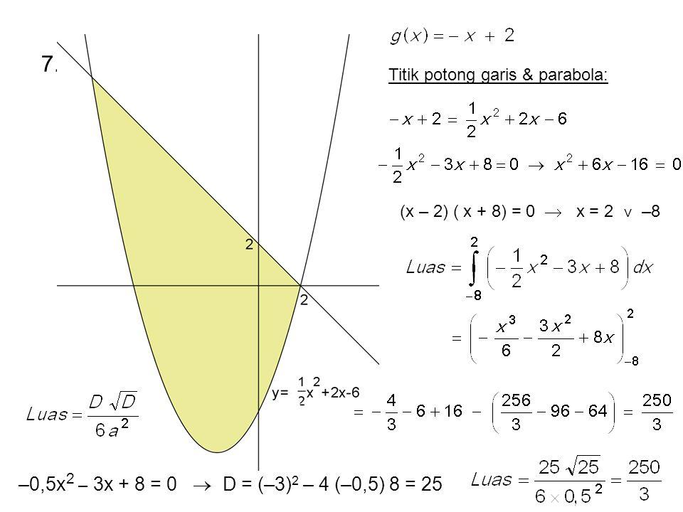 7. Titik potong garis & parabola: (x – 2) ( x + 8) = 0  x = 2 ˅ –8.