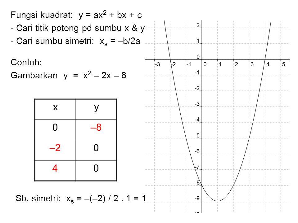 x y –8 –2 4 Fungsi kuadrat: y = ax2 + bx + c