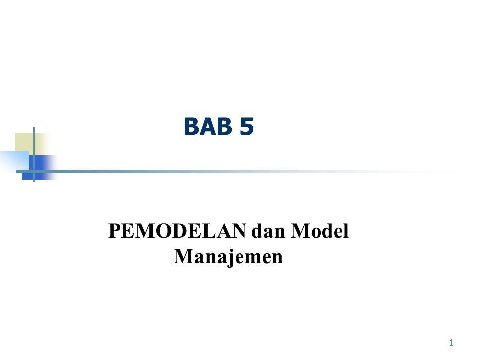 PEMODELAN dan Model Manajemen