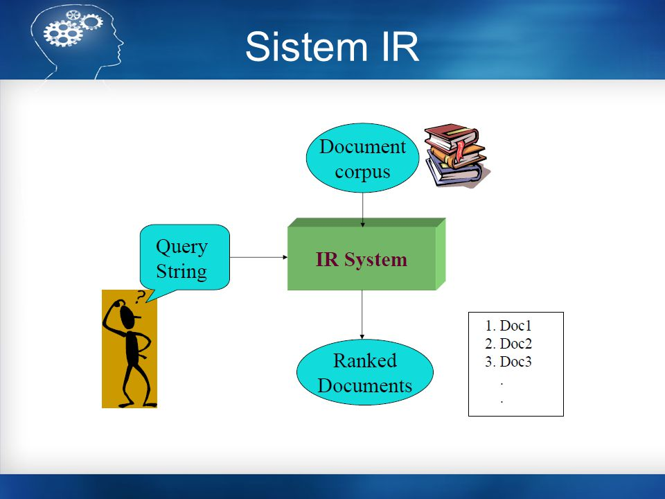 Sistem IR