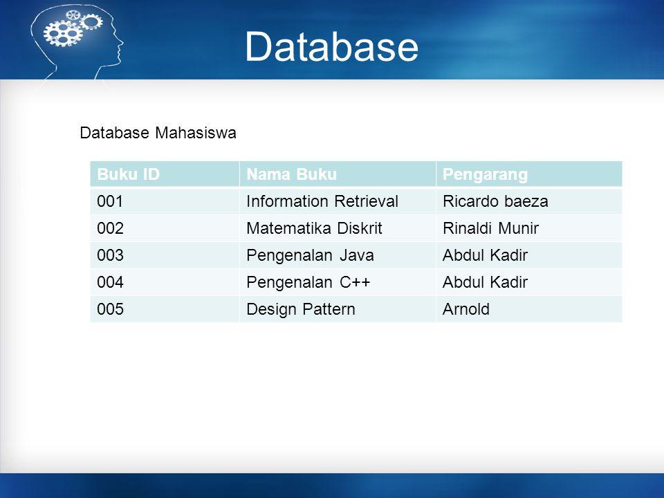 Database Database Mahasiswa Buku ID Nama Buku Pengarang 001