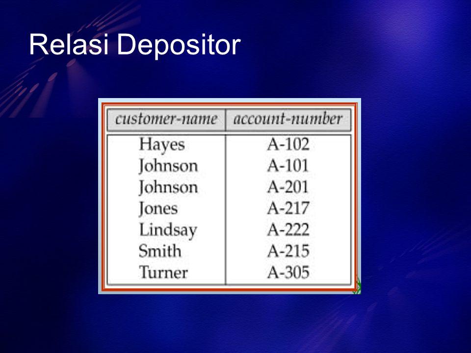 Relasi Depositor