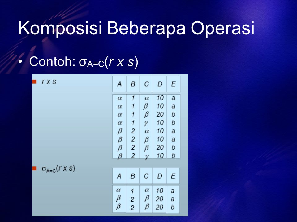 Komposisi Beberapa Operasi