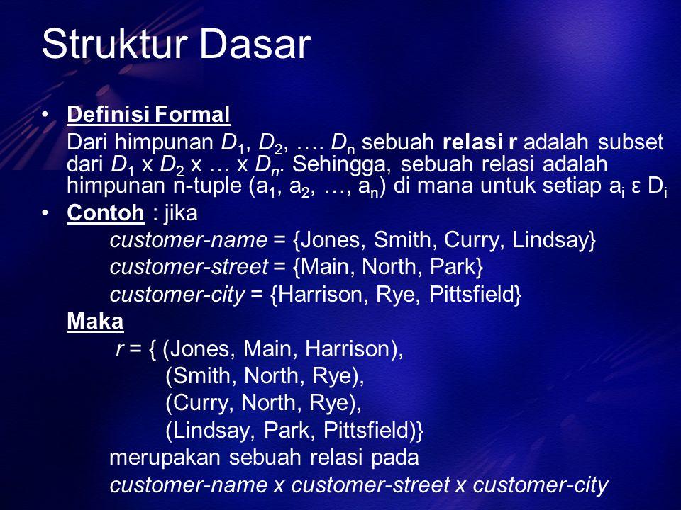 Struktur Dasar Definisi Formal