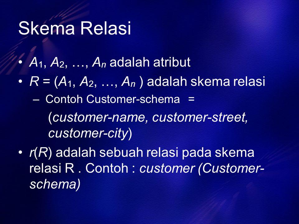 Skema Relasi A1, A2, …, An adalah atribut