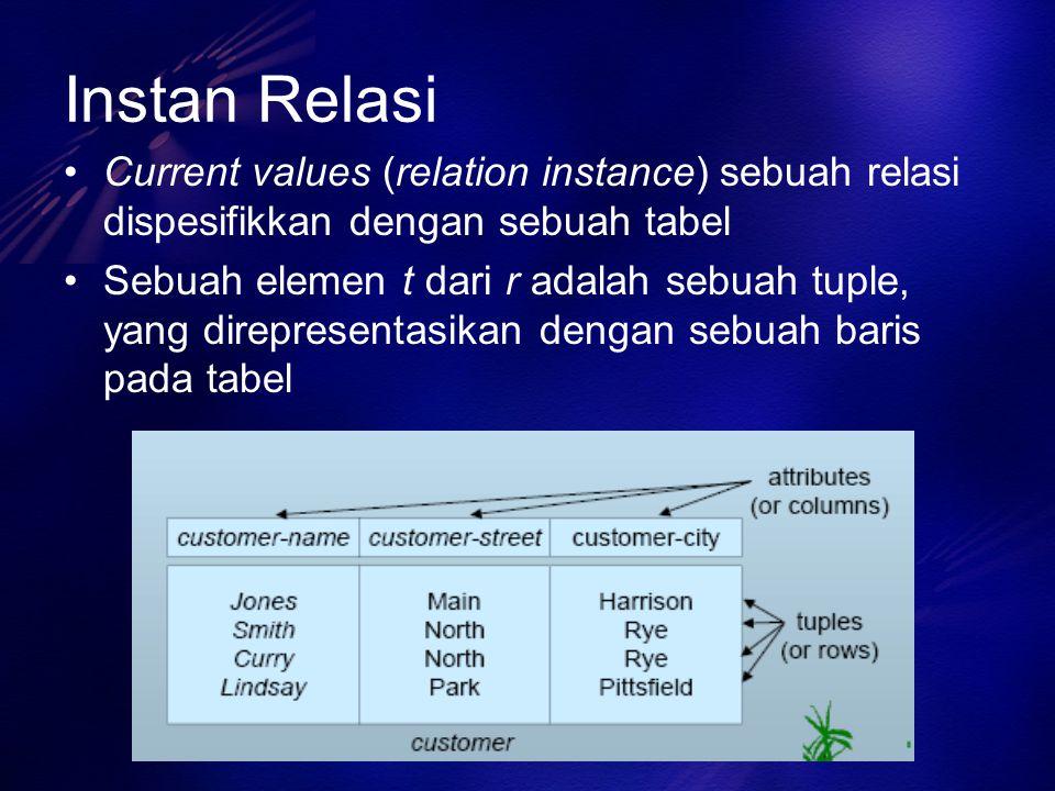 Instan Relasi Current values (relation instance) sebuah relasi dispesifikkan dengan sebuah tabel.