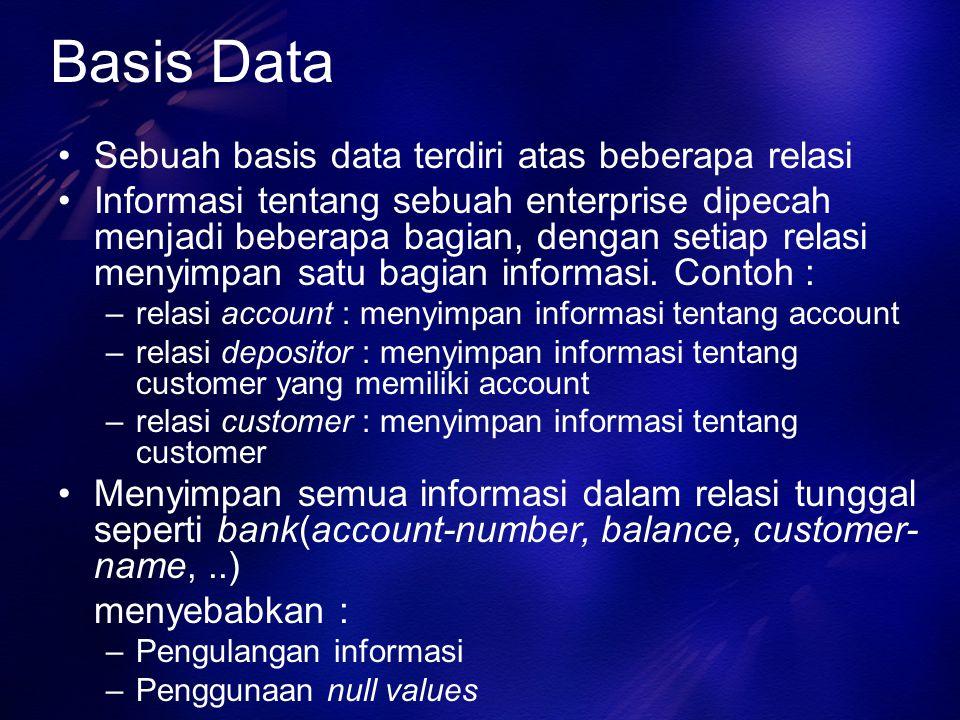 Basis Data Sebuah basis data terdiri atas beberapa relasi