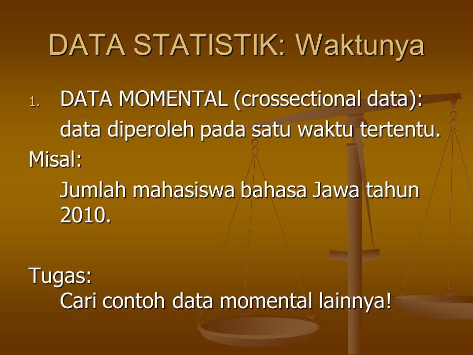 DATA STATISTIK: Waktunya