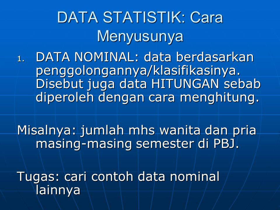DATA STATISTIK: Cara Menyusunya