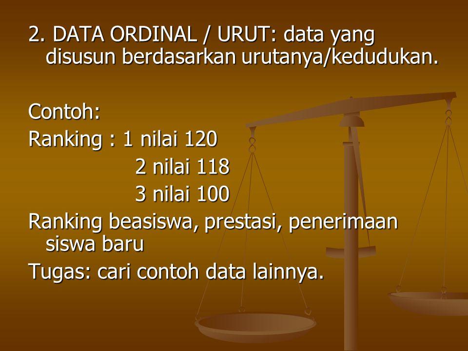 2. DATA ORDINAL / URUT: data yang disusun berdasarkan urutanya/kedudukan.