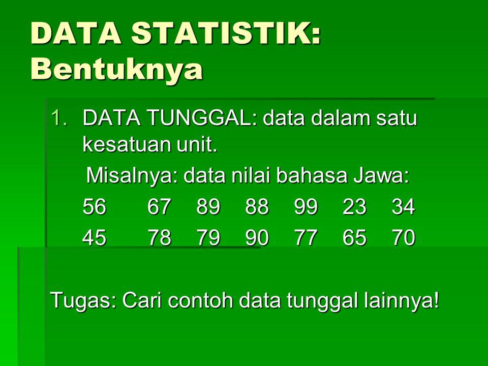 DATA STATISTIK: Bentuknya