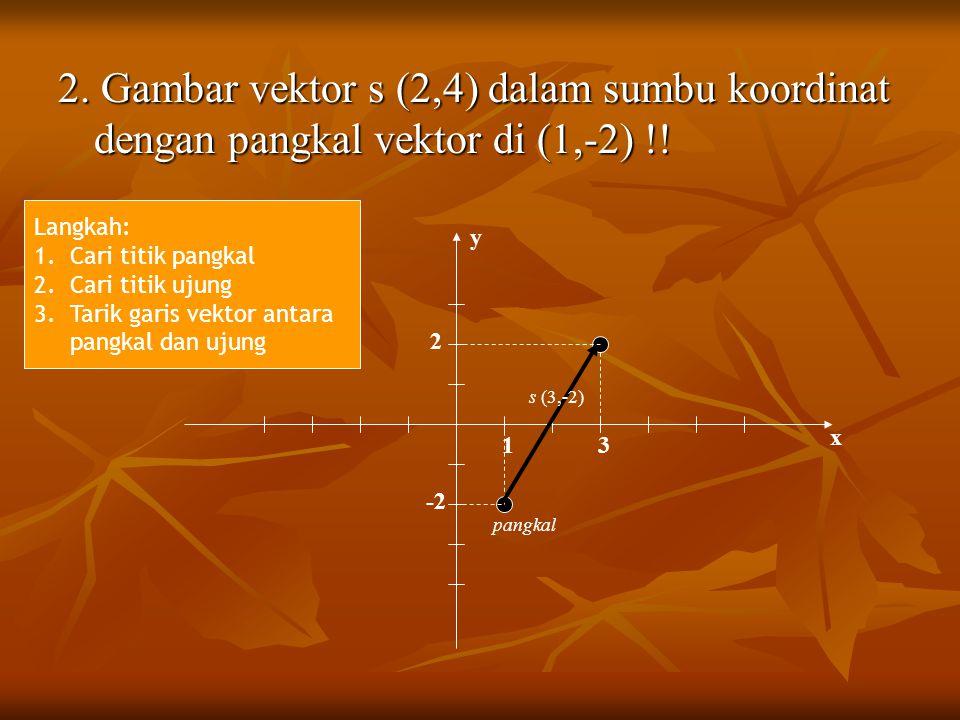 2. Gambar vektor s (2,4) dalam sumbu koordinat dengan pangkal vektor di (1,-2) !!