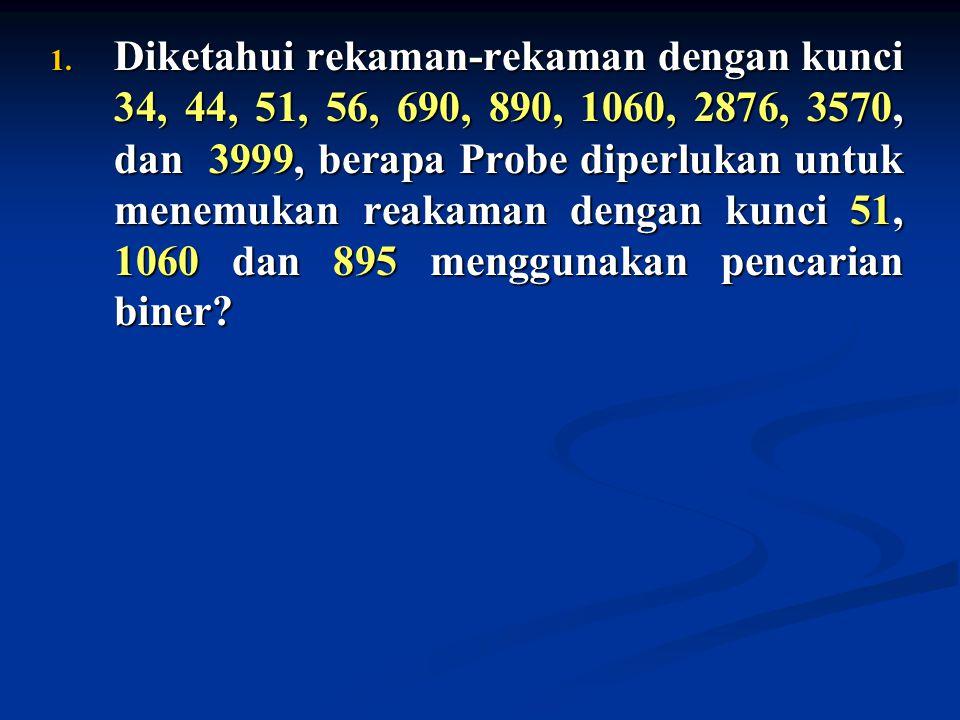 Diketahui rekaman-rekaman dengan kunci 34, 44, 51, 56, 690, 890, 1060, 2876, 3570, dan 3999, berapa Probe diperlukan untuk menemukan reakaman dengan kunci 51, 1060 dan 895 menggunakan pencarian biner