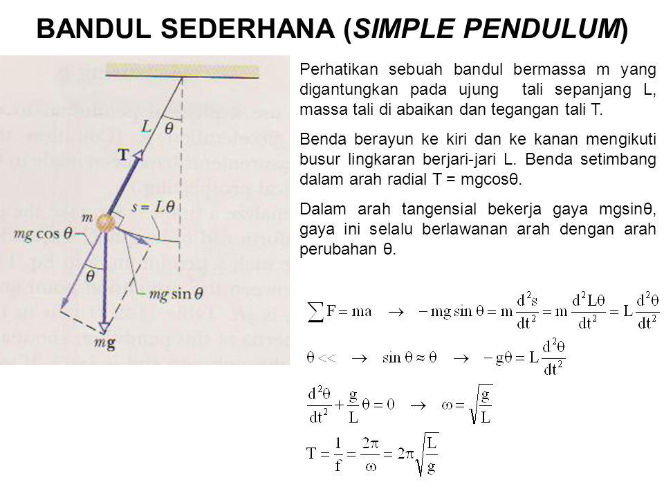 BANDUL SEDERHANA (SIMPLE PENDULUM)